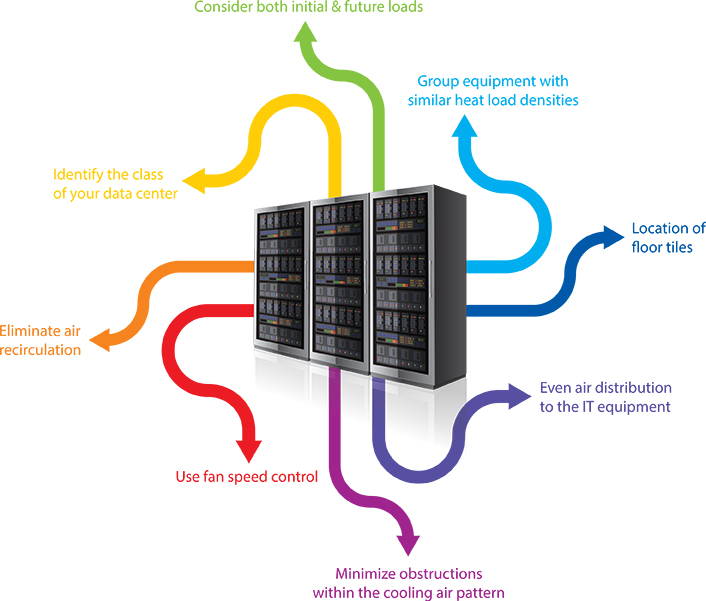 Data-Center-Best-Practices