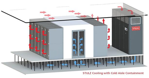 PERIMETER_COOLING_WITH_COLD_AISLE_CONTAINMENT_2