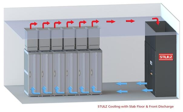 PERIMETER_COOLING_WITH_FRONT_DISCHARGE_SLAB_FLOOR_3