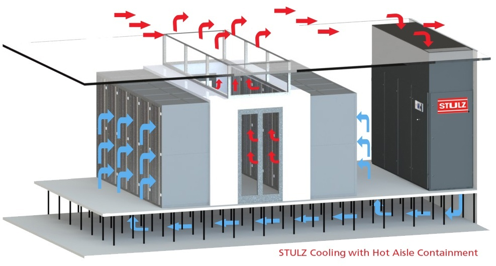 PERIMETER_COOLING_WITH_HOT_AISLE_CONTAINMENT_1