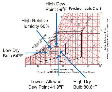 Psychrometric_Chart